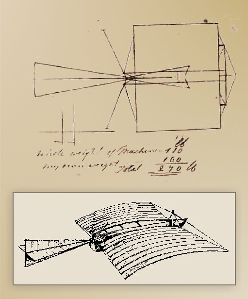 1799_Cayley_airplane_design